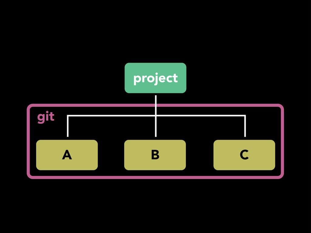 project A B C git
