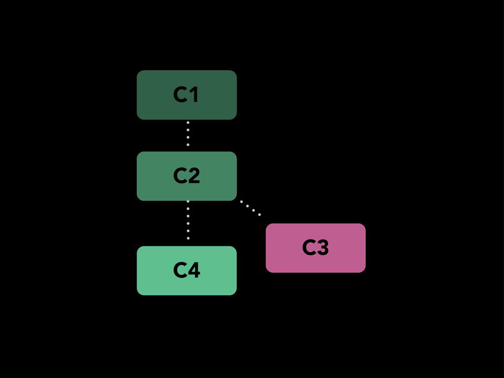 C4 C1 C2 C3