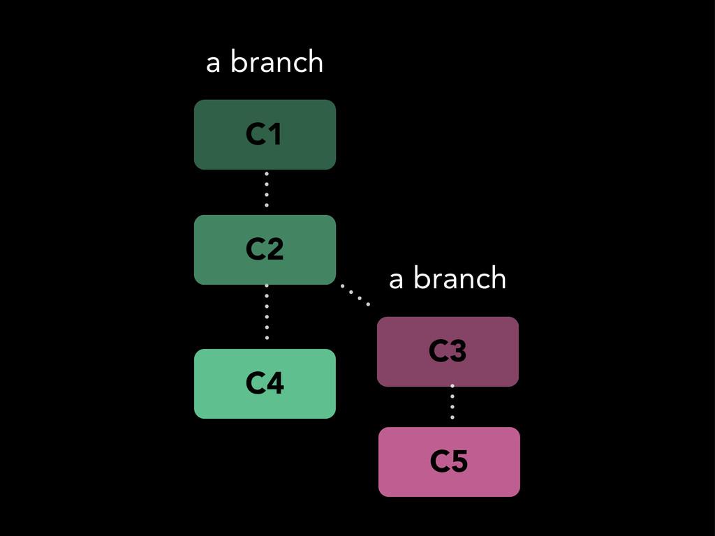 C4 C1 C2 C3 C5 a branch a branch