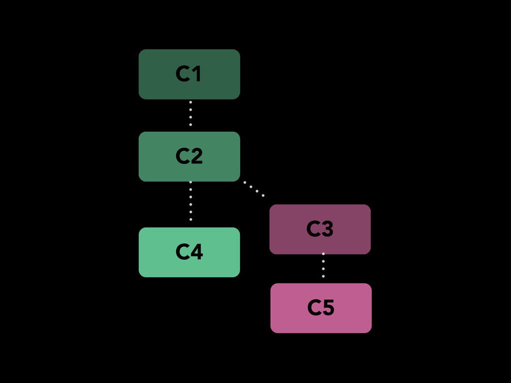 C4 C1 C2 C3 C5
