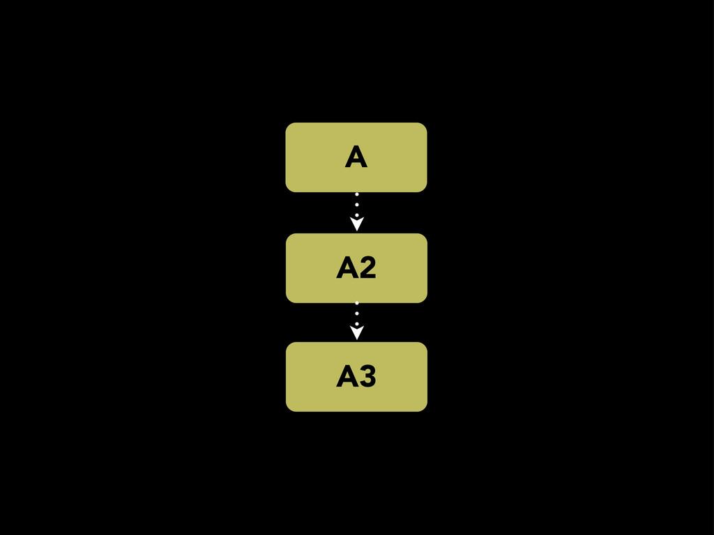 A A2 A3