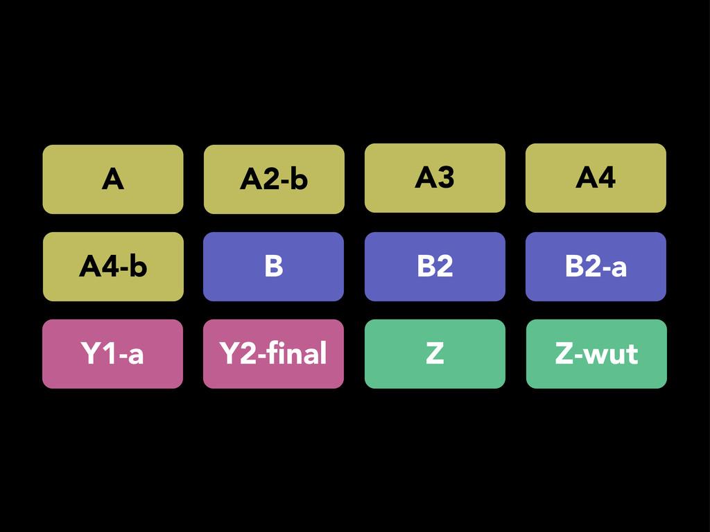 A A2-b A3 B A4 B2 B2-a A4-b Y1-a Y2-final Z Z-wut