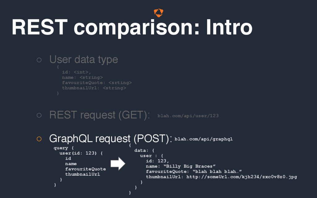 ○ REST request (GET): ○ GraphQL request (POST):...