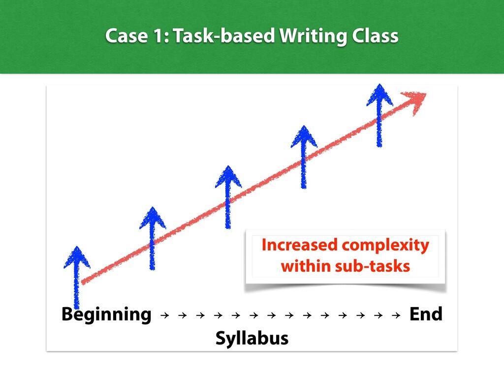 Case 1: Task-based Writing Class Beginning ! ! ...
