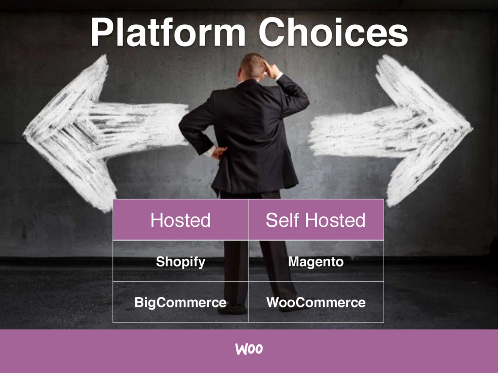Platform Choices Hosted Self Hosted Shopify Mag...