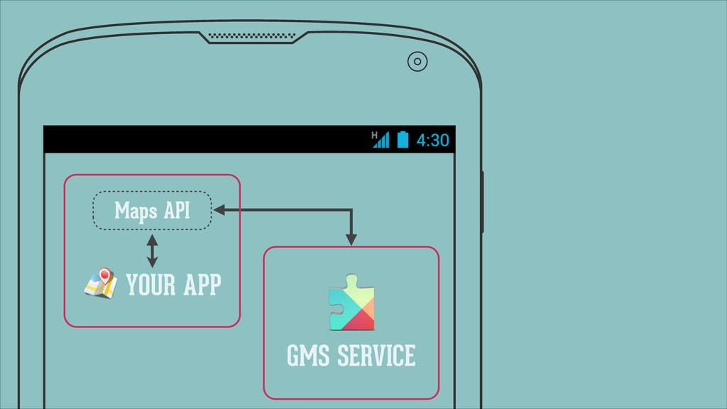 GMS SERVICE YOUR APP Maps API