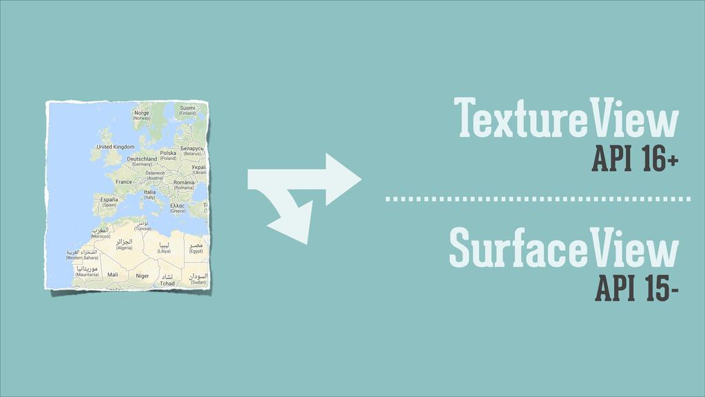 TextureView API 16+ SurfaceView API 15-