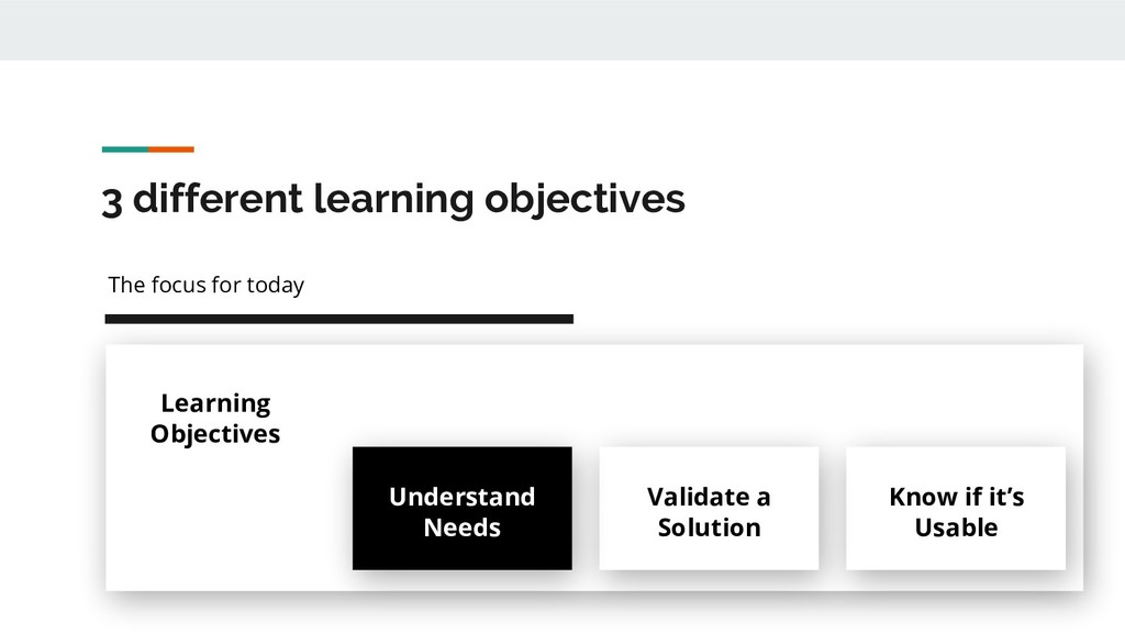 3 different learning objectives Learning Object...