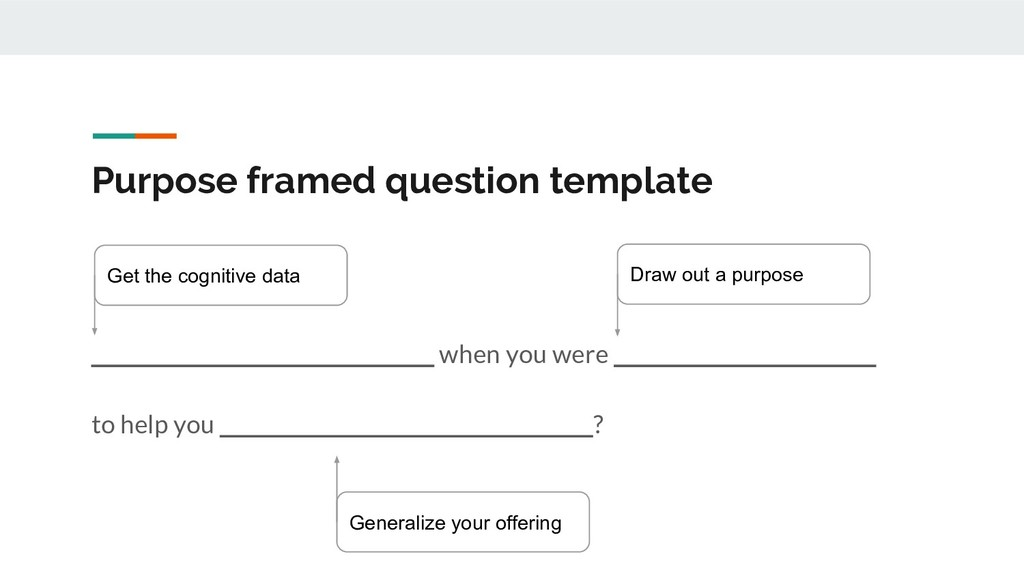 Purpose framed question template ______________...