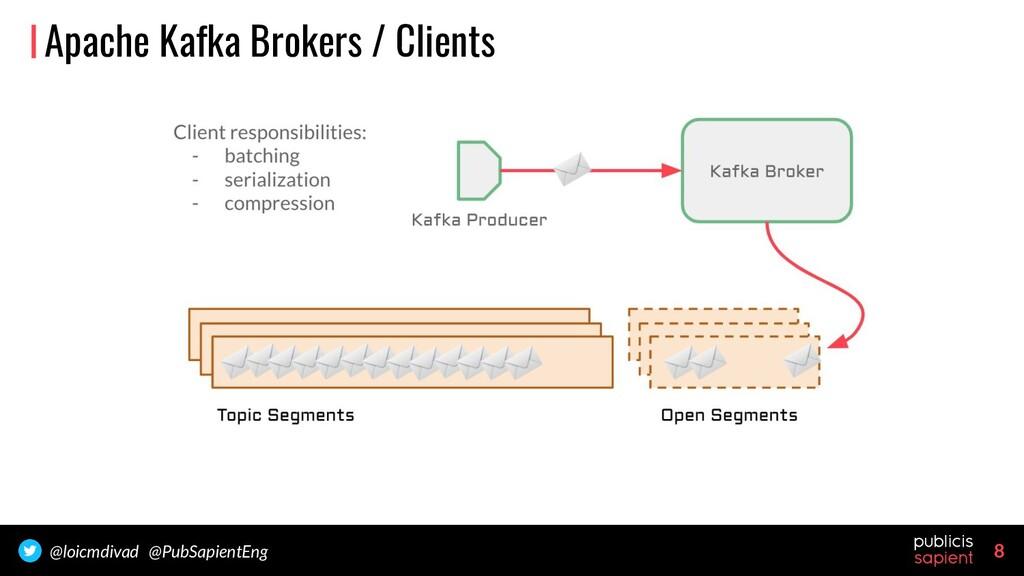 8 @loicmdivad @PubSapientEng Apache Kafka Broke...