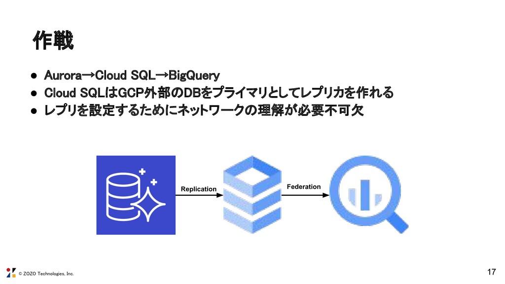 © ZOZO Technologies, Inc. 作戦 ● Aurora→Cloud SQ...