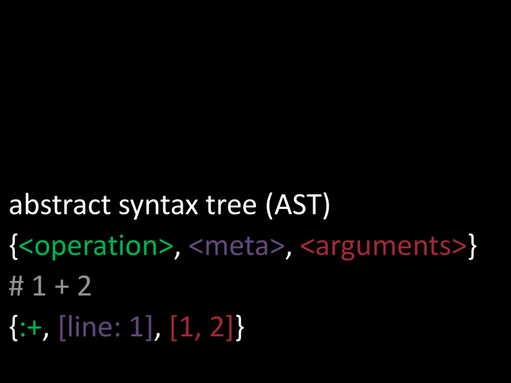 abstract syntax tree (AST) {<operation>, <meta>...