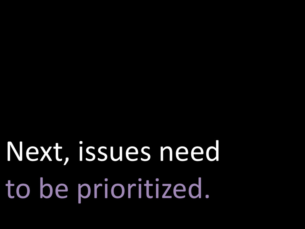 Next, issues need to be prioritized.
