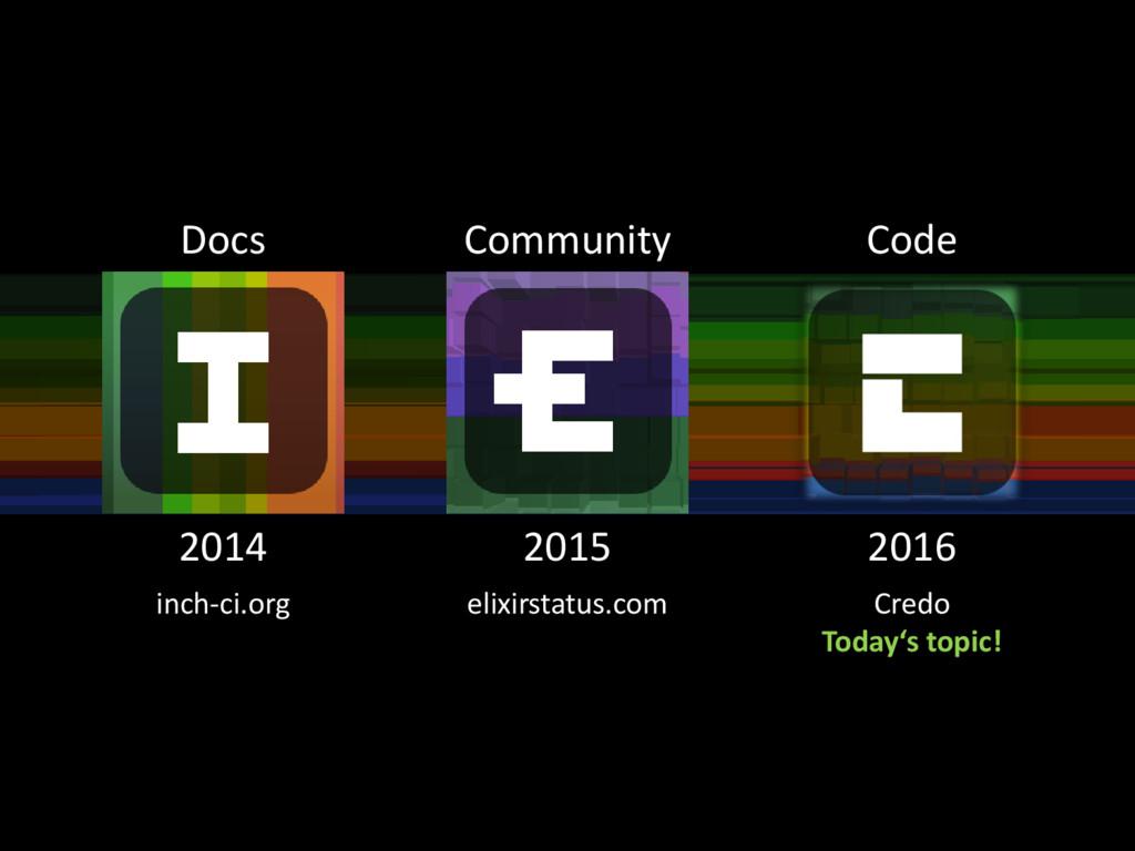 Code 2016 Docs 2014 inch-ci.org Community 2015 ...