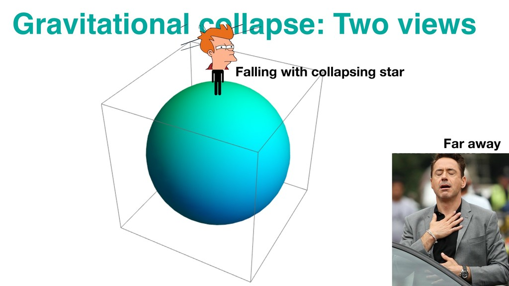 Gravitational collapse: Two views Falling with ...