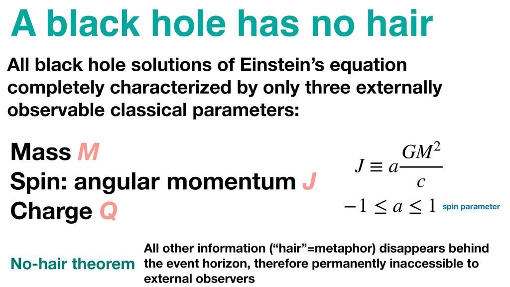 A black hole has no hair All black hole solutio...