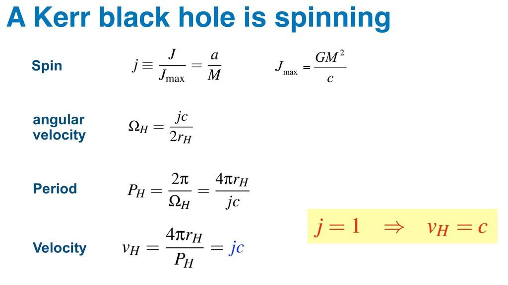 Spin angular velocity Period Velocity A Kerr bl...