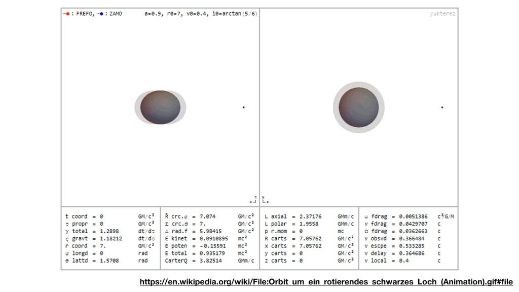https://en.wikipedia.org/wiki/File:Orbit_um_ein...