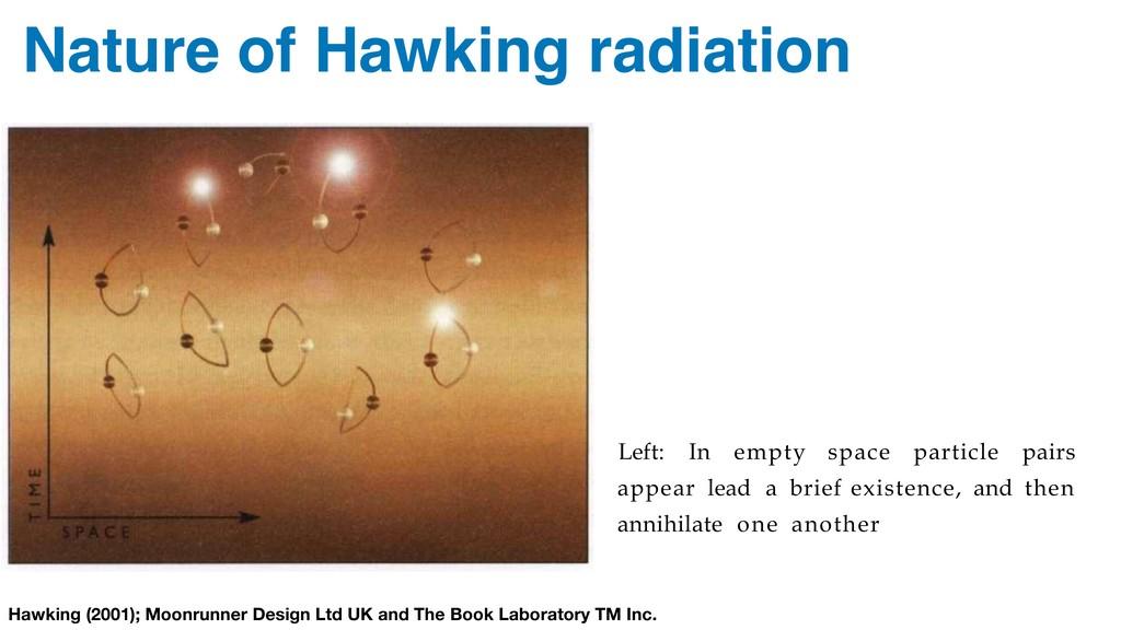 Nature of Hawking radiation 1 19 (FIG. 4.17) Ab...