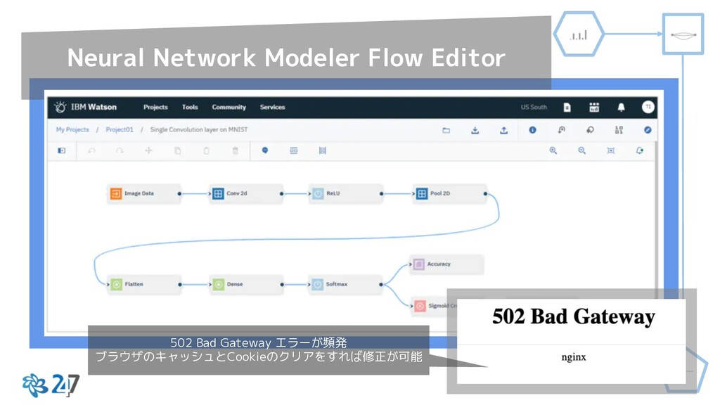 Neural Network Modeler Flow Editor 502 Bad Gate...
