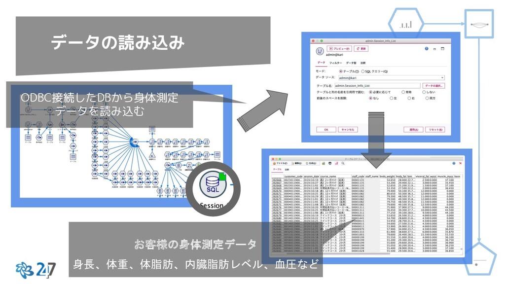 ODBC接続したDBから身体測定 データを読み込む データの読み込み お客様の身体測定データ ...