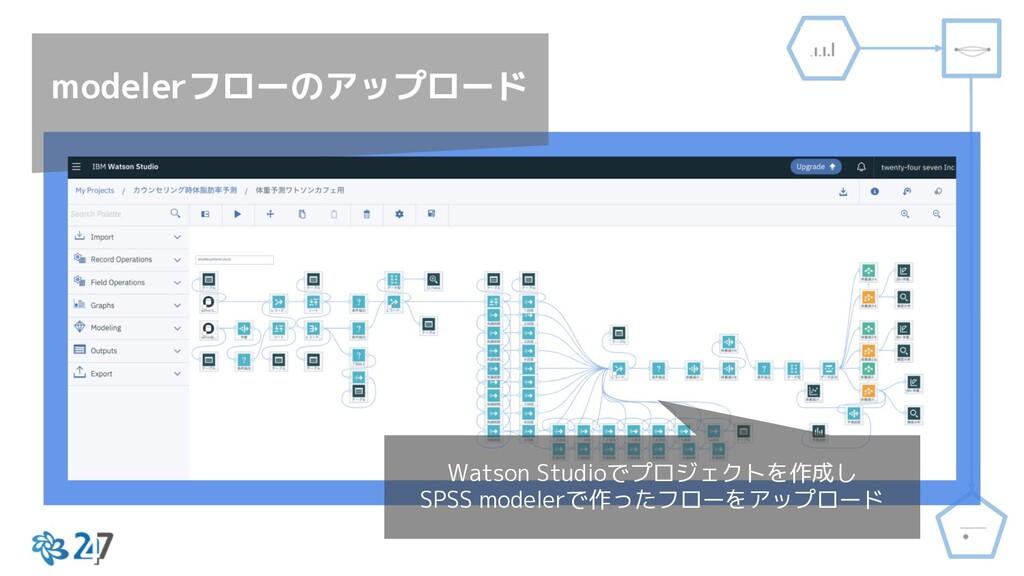 modelerフローのアップロード Watson Studioでプロジェクトを作成し SPSS...