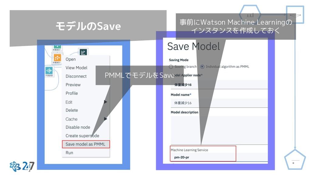 モデルのSave 事前にWatson Machine Learningの インスタンスを作成し...