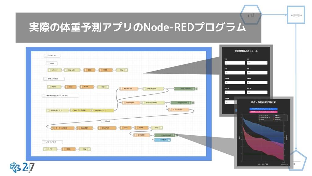 実際の体重予測アプリのNode-REDプログラム