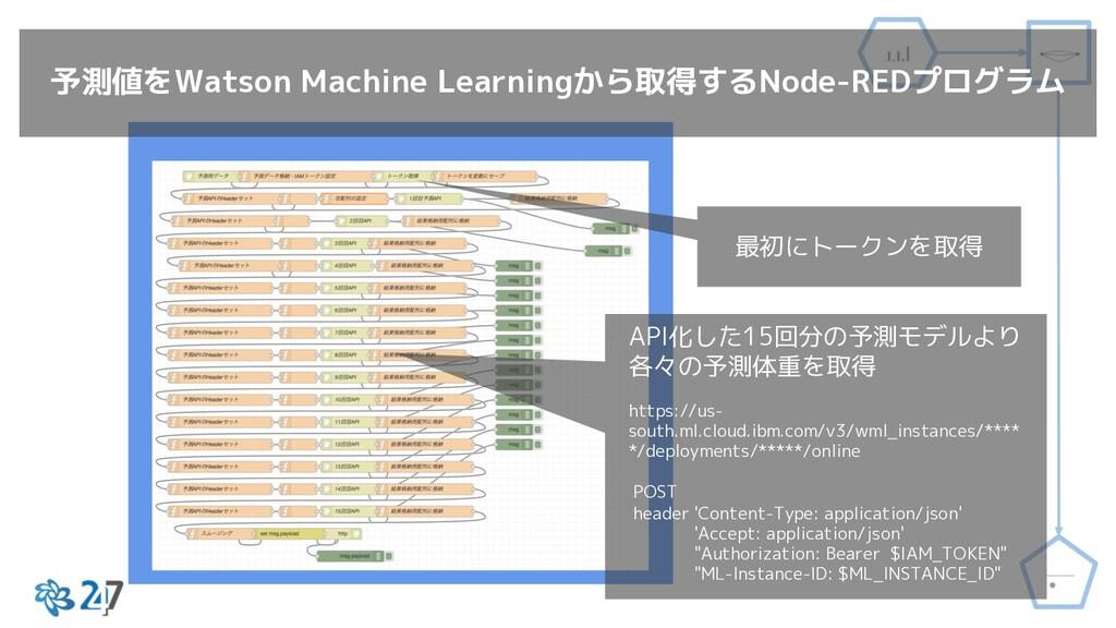 予測値をWatson Machine Learningから取得するNode-REDプログラム ...