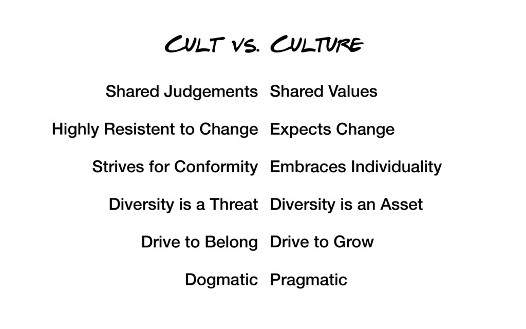 Cult vs. Culture Shared Judgements Shared Value...