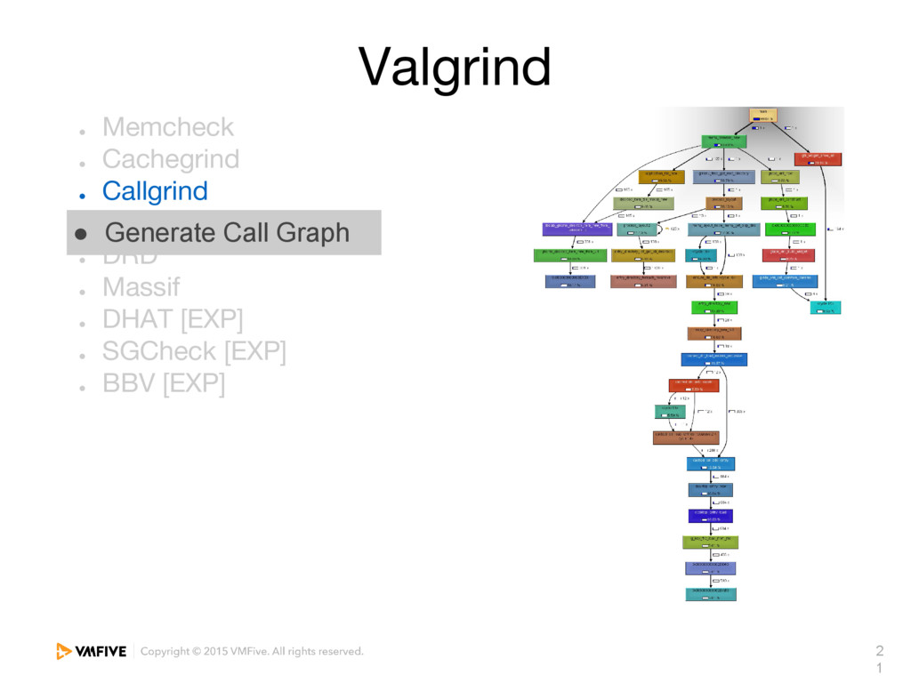 2 1 Valgrind ● Memcheck ● Cachegrind ● Callgrin...