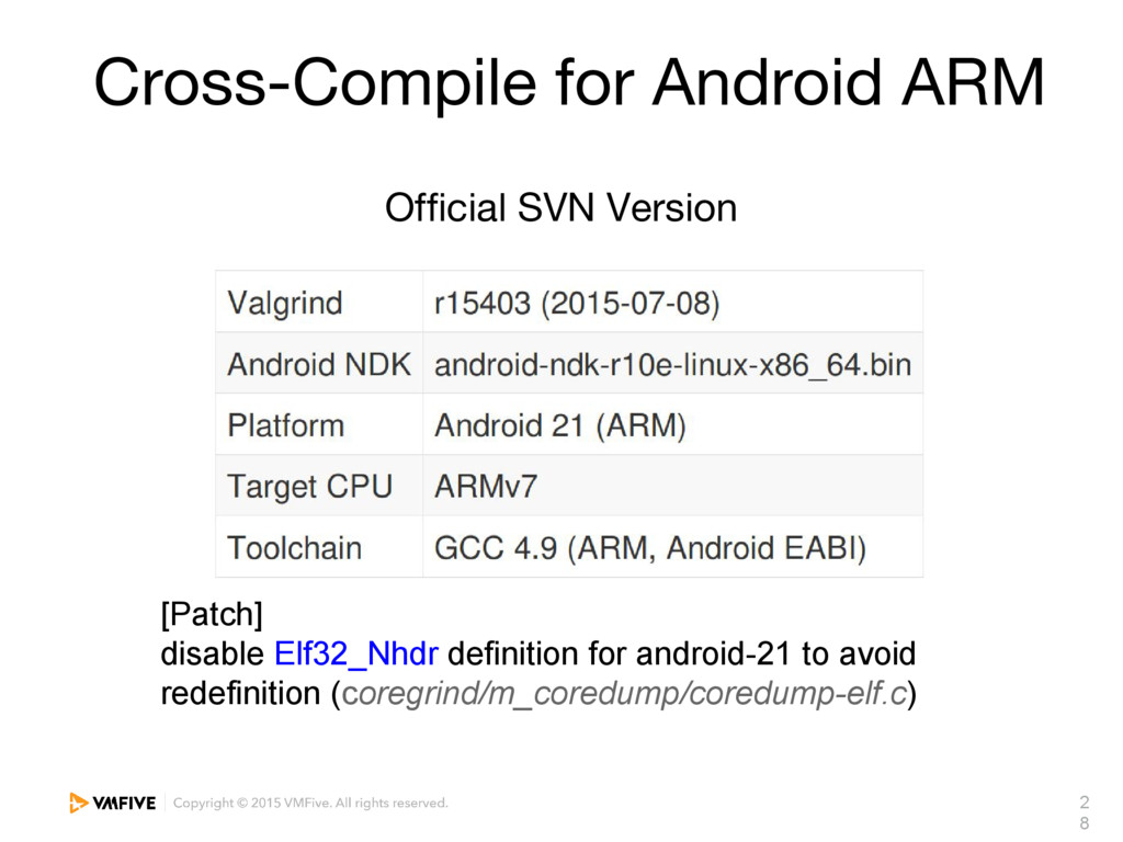 2 8 Cross-Compile for Android ARM Official SVN ...