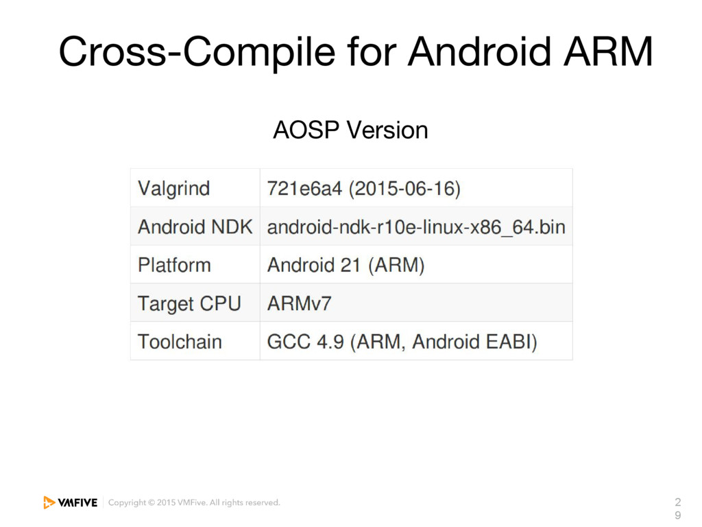 2 9 Cross-Compile for Android ARM AOSP Version