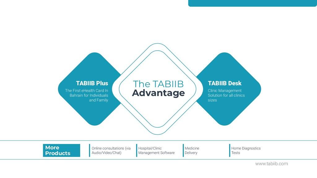 www.tabiib.com The TABIIB Advantage The First e...