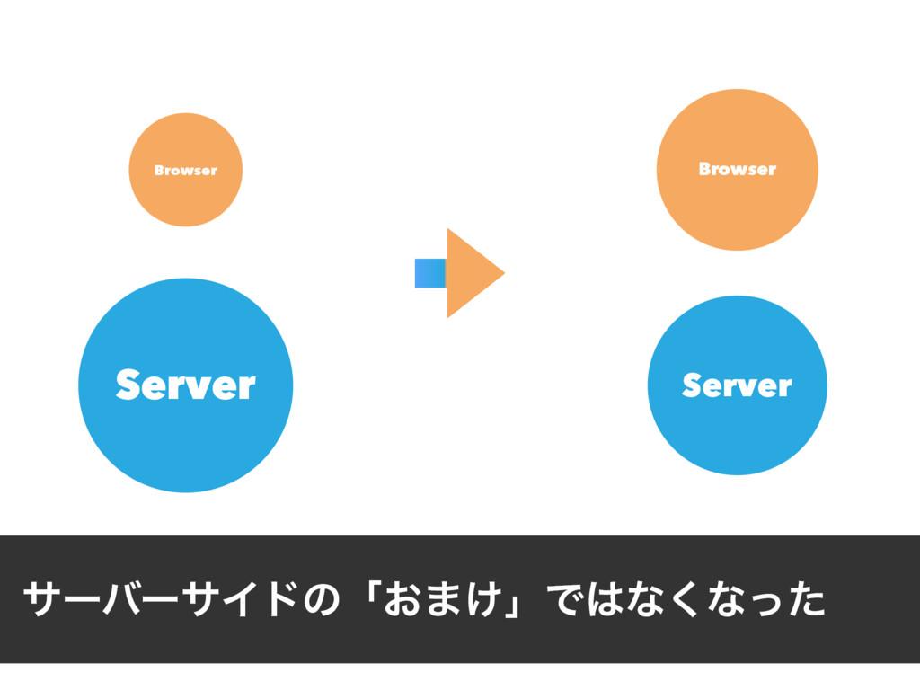 αʔόʔαΠυͷʮ͓·͚ʯͰͳ͘ͳͬͨ Browser Server Browser Ser...
