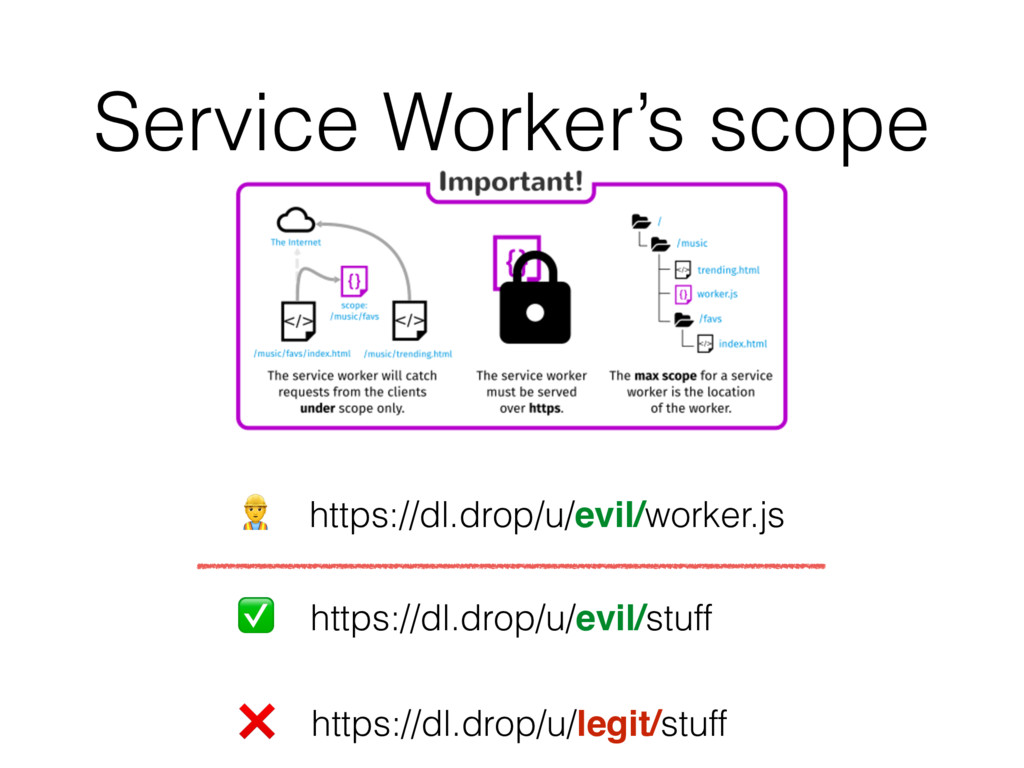 Service Worker's scope # https://dl.drop/u/evil...