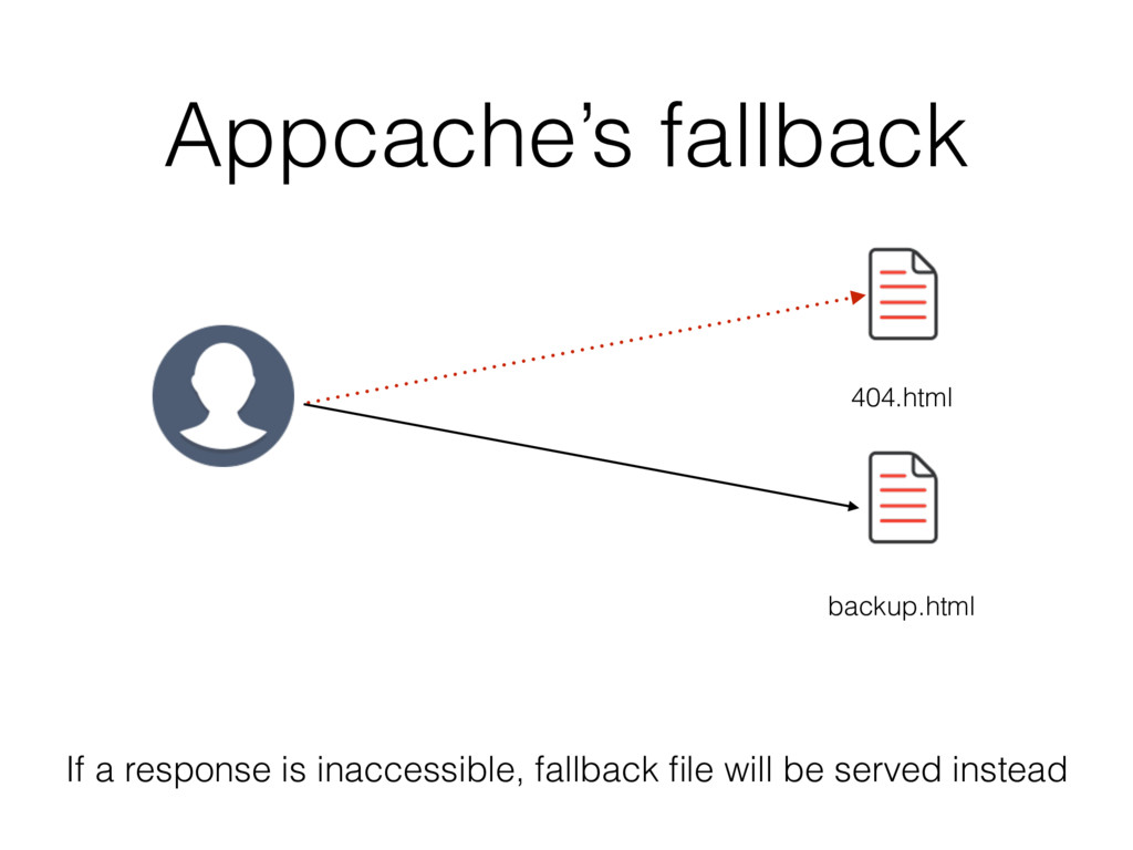 Appcache's fallback 404.html backup.html If a r...