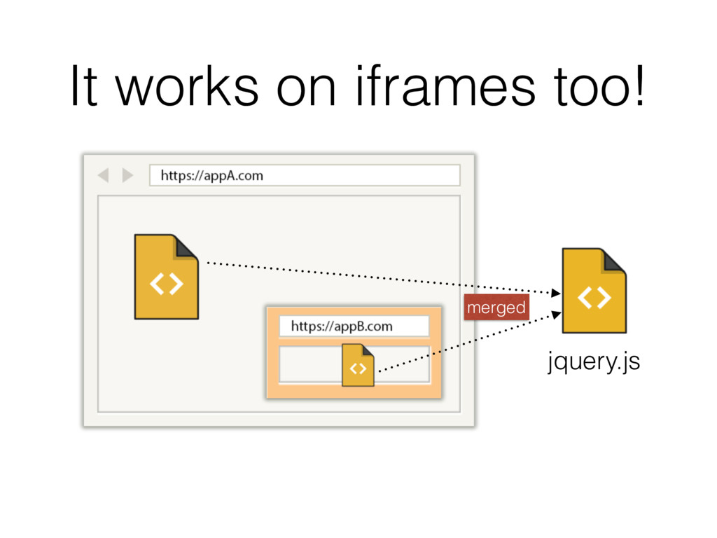 It works on iframes too! merged jquery.js