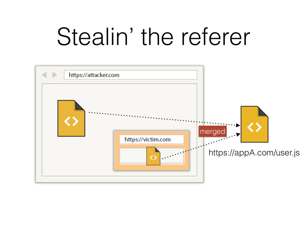 Stealin' the referer merged https://appA.com/us...