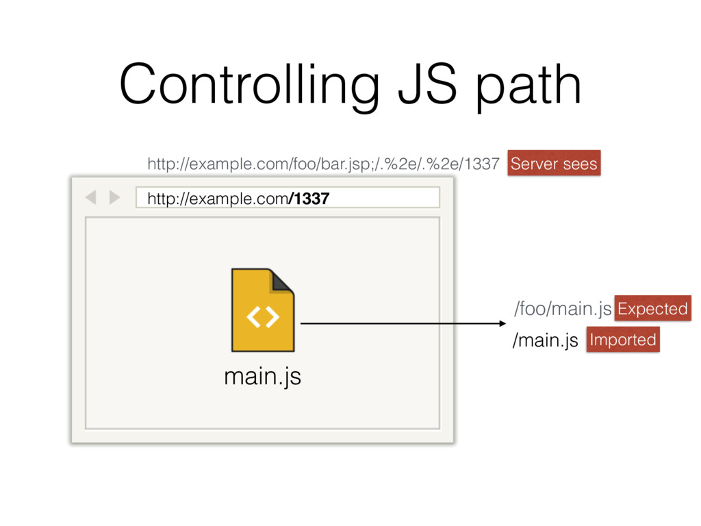 Controlling JS path http://example.com/1337 mai...