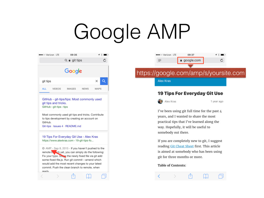 Google AMP https://google.com/amp/s/yoursite.com
