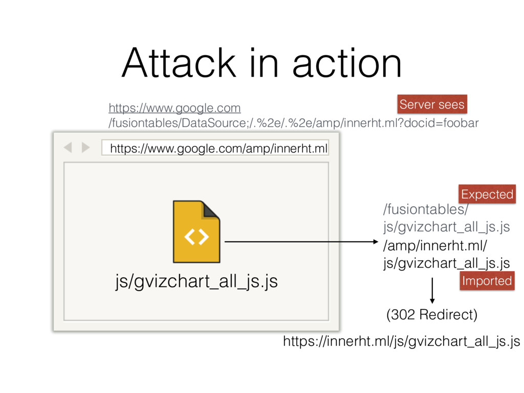Attack in action https://www.google.com/amp/inn...