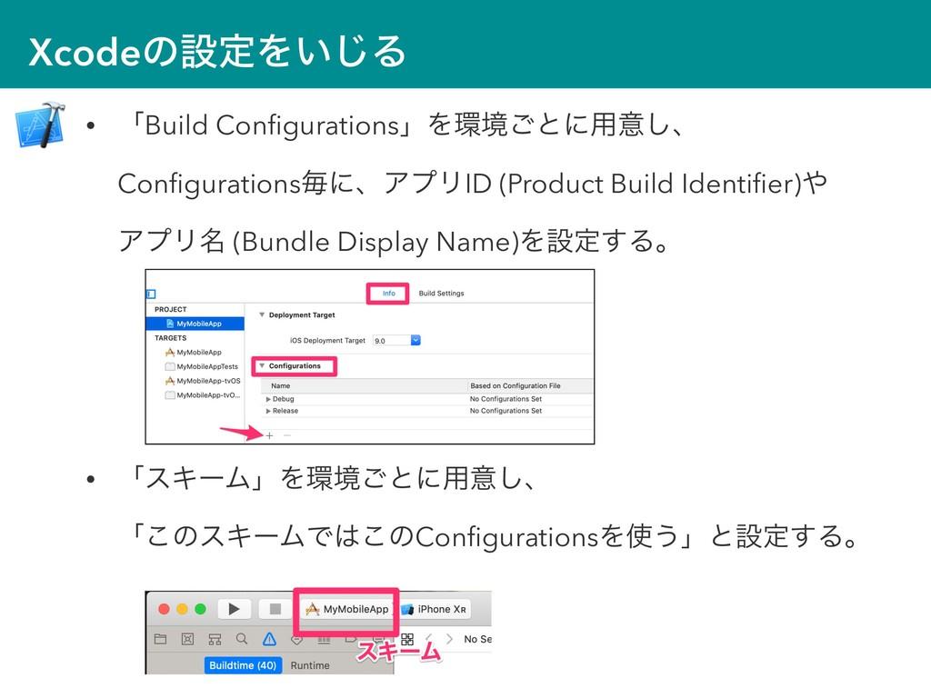 • ʮBuild ConfigurationsʯΛڥ͝ͱʹ༻ҙ͠ɺ Configuration...