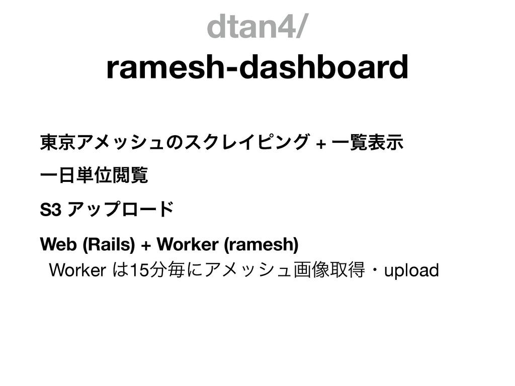 dtan4/ ramesh-dashboard ౦ژΞϝογϡͷεΫϨΠϐϯά + Ұཡදࣔ...