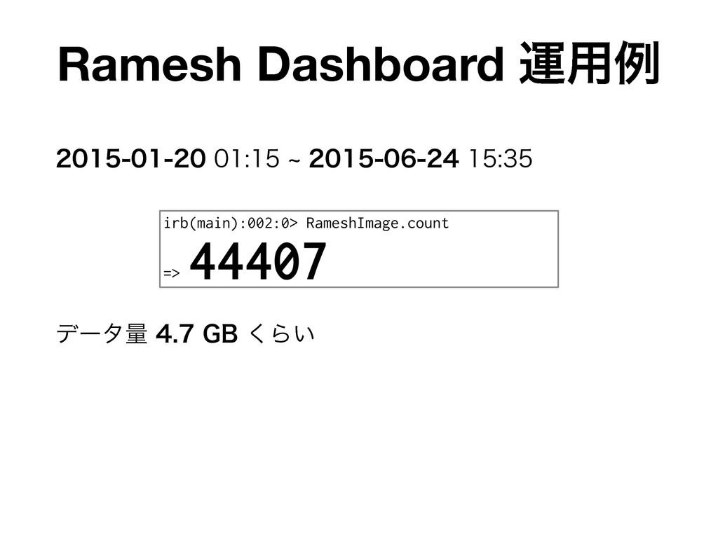 Ramesh Dashboard ӡ༻ྫ d...
