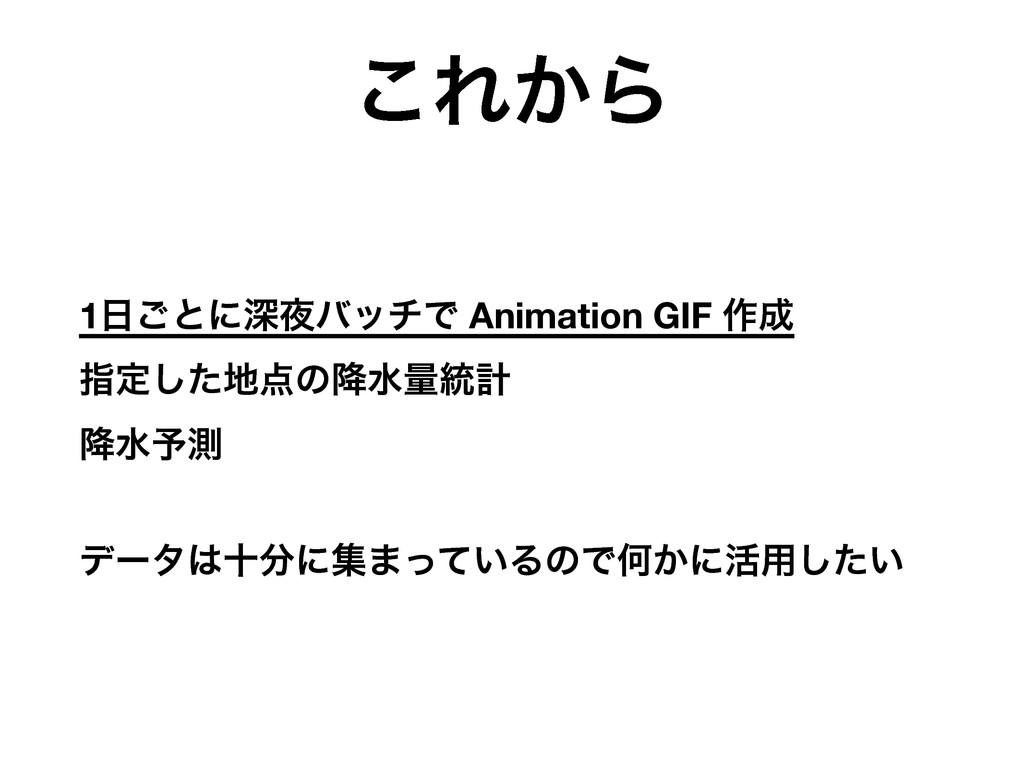 ͜Ε͔Β 1͝ͱʹਂόονͰ Animation GIF ࡞ ࢦఆͨ͠ͷ߱ਫྔ౷ܭ ...