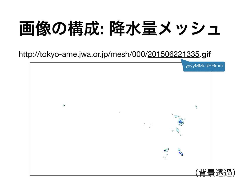 ը૾ͷߏ: ߱ਫྔϝογϡ http://tokyo-ame.jwa.or.jp/mesh/...