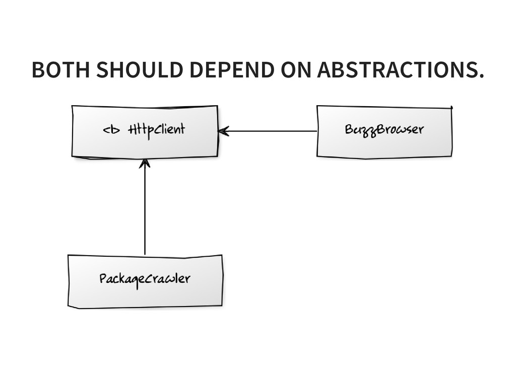 BOTH SHOULD DEPEND ON ABSTRACTIONS.