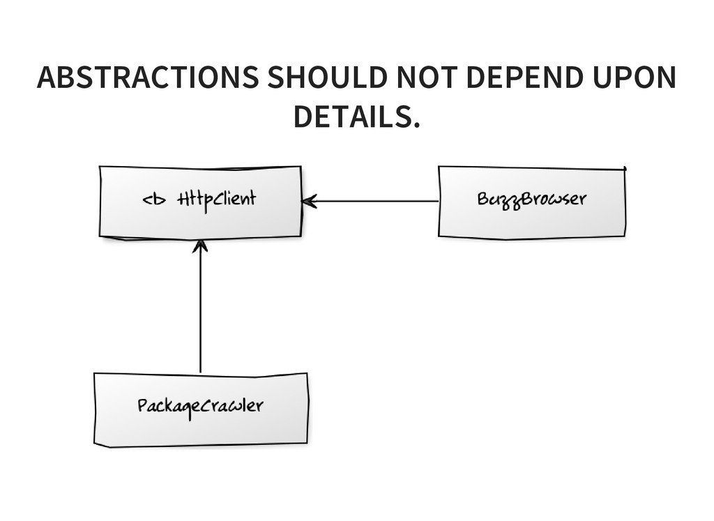ABSTRACTIONS SHOULD NOT DEPEND UPON DETAILS.