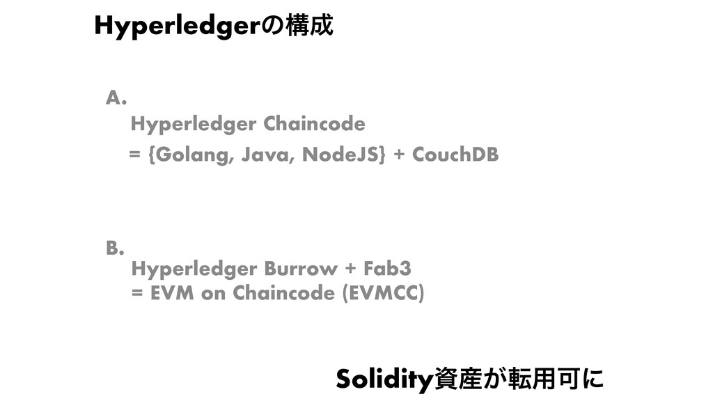 Hyperledger Chaincode = {Golang, Java, NodeJS} ...